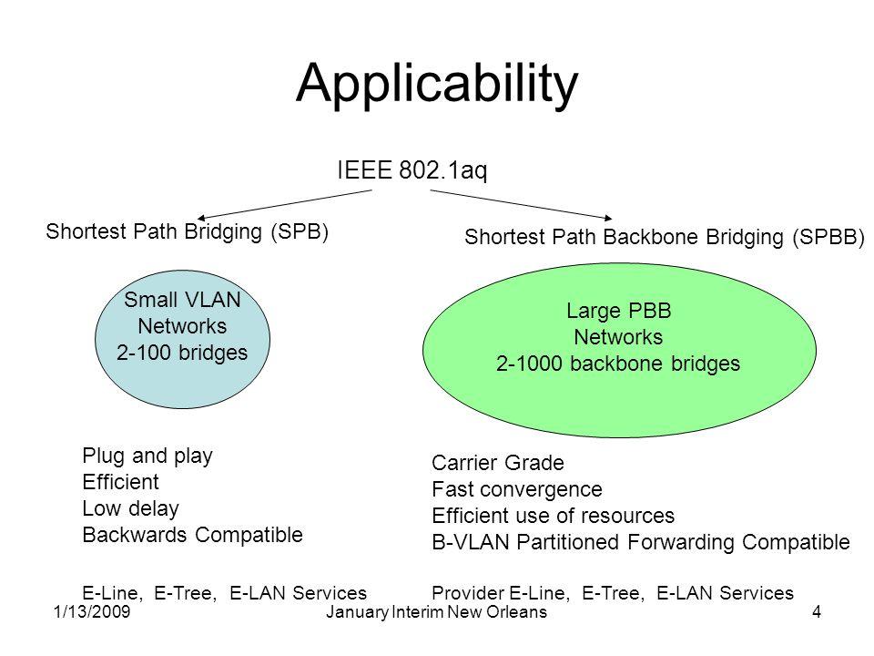 1/13/2009January Interim New Orleans4 Applicability Small VLAN Networks 2-100 bridges Large PBB Networks 2-1000 backbone bridges Plug and play Efficie