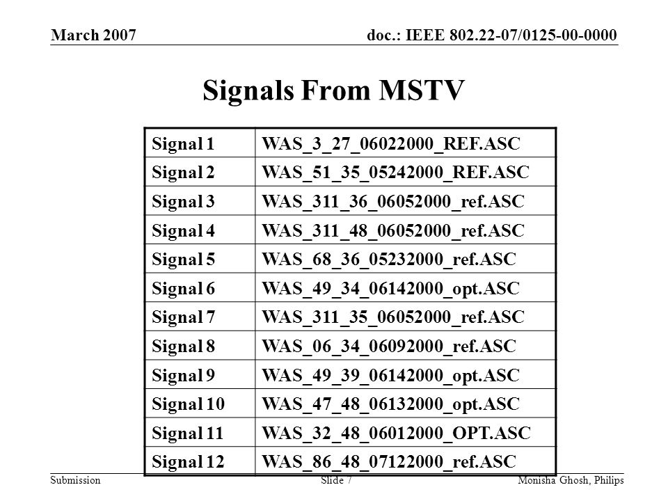 doc.: IEEE 802.22-07/0125-00-0000 Submission March 2007 Monisha Ghosh, PhilipsSlide 18 Loop-based pilot detection Two carrier recovery modules, each preset to a different frequency.