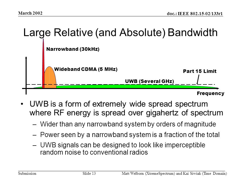 doc.: IEEE 802.15-02/133r1 Submission March 2002 Matt Welborn (XtremeSpectrum) and Kai Siwiak (Time Domain) Slide 13 Large Relative (and Absolute) Bandwidth UWB is a form of extremely wide spread spectrum where RF energy is spread over gigahertz of spectrum –Wider than any narrowband system by orders of magnitude –Power seen by a narrowband system is a fraction of the total –UWB signals can be designed to look like imperceptible random noise to conventional radios Narrowband (30kHz) Wideband CDMA (5 MHz) UWB (Several GHz) Frequency Part 15 Limit