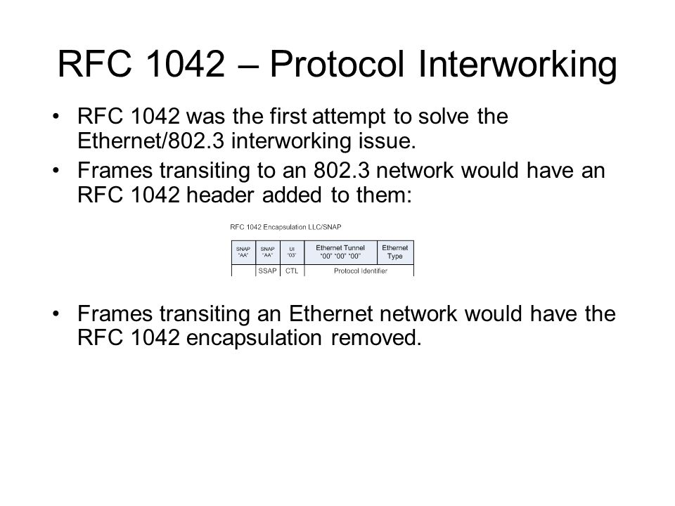 RFC 1042 – Protocol Interworking RFC 1042 was the first attempt to solve the Ethernet/802.3 interworking issue. Frames transiting to an 802.3 network