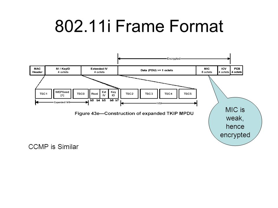 Other Observations Aggregation Hub considerations in 802.1X Seen as multiple logical ports within 802.1X.