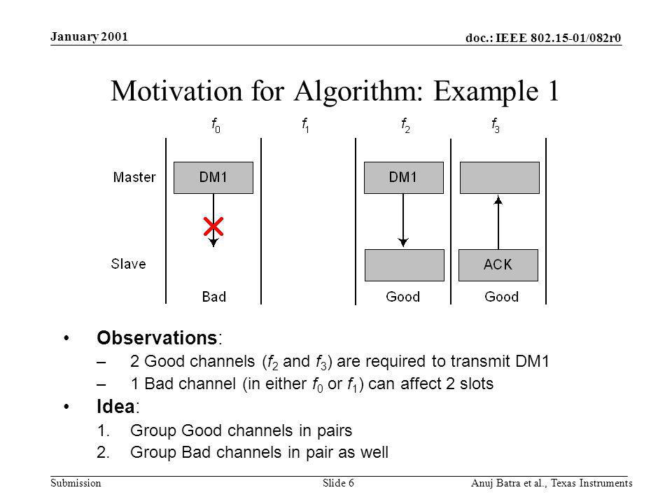 doc.: IEEE 802.15-01/082r0 Submission January 2001 Anuj Batra et al., Texas InstrumentsSlide 6 Motivation for Algorithm: Example 1 Observations: –2 Good channels (f 2 and f 3 ) are required to transmit DM1 –1 Bad channel (in either f 0 or f 1 ) can affect 2 slots Idea: 1.Group Good channels in pairs 2.Group Bad channels in pair as well