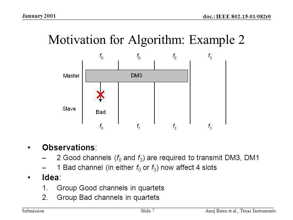 doc.: IEEE /082r0 Submission January 2001 Anuj Batra et al., Texas InstrumentsSlide 7 Motivation for Algorithm: Example 2 Observations: –2 Good channels (f 0 and f 3 ) are required to transmit DM3, DM1 –1 Bad channel (in either f 0 or f 3 ) now affect 4 slots Idea: 1.Group Good channels in quartets 2.Group Bad channels in quartets