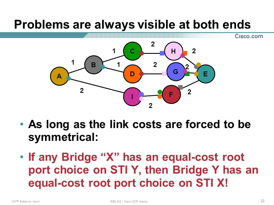 MSTP Reflection VectorIEEE March 2005 Atlanta 22 Problems are always visible at both ends As long as the link costs are forced to be symmetrical: If any Bridge X has an equal-cost root port choice on STI Y, then Bridge Y has an equal-cost root port choice on STI X.