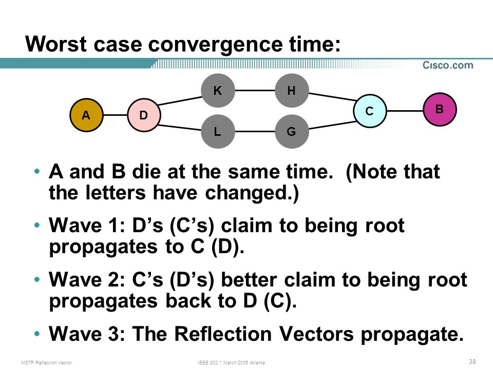 MSTP Reflection VectorIEEE March 2005 Atlanta 38 Worst case convergence time: A and B die at the same time.