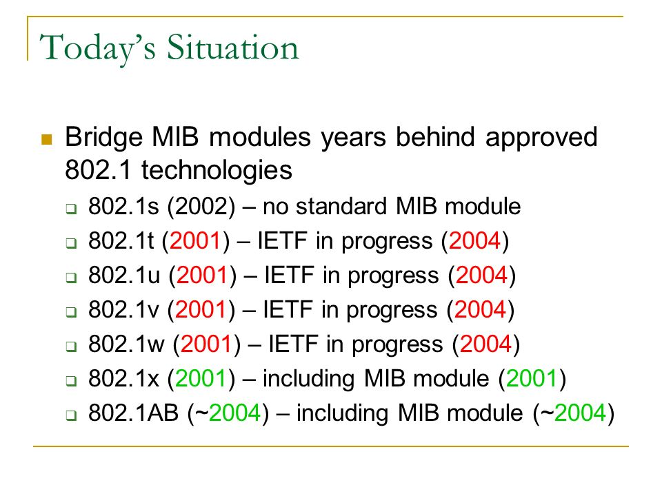 Todays Situation Bridge MIB modules years behind approved technologies 802.1s (2002) – no standard MIB module 802.1t (2001) – IETF in progress (2004) 802.1u (2001) – IETF in progress (2004) 802.1v (2001) – IETF in progress (2004) 802.1w (2001) – IETF in progress (2004) 802.1x (2001) – including MIB module (2001) 802.1AB (~2004) – including MIB module (~2004)