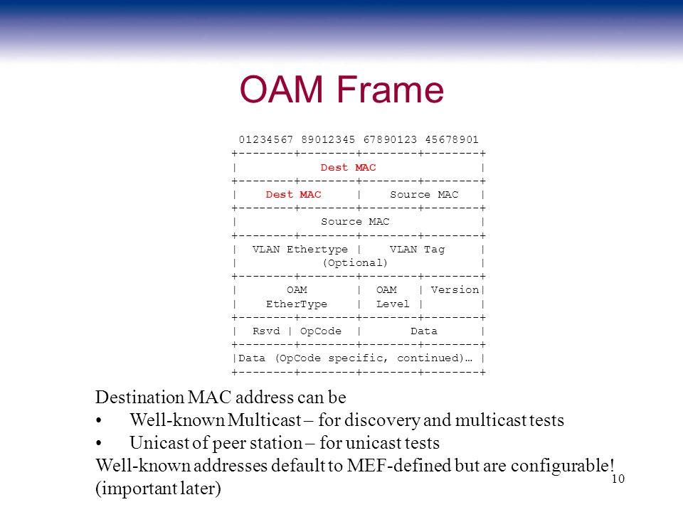 10 OAM Frame 01234567 89012345 67890123 45678901 +--------+--------+--------+--------+ | Dest MAC | +--------+--------+--------+--------+ | Dest MAC |