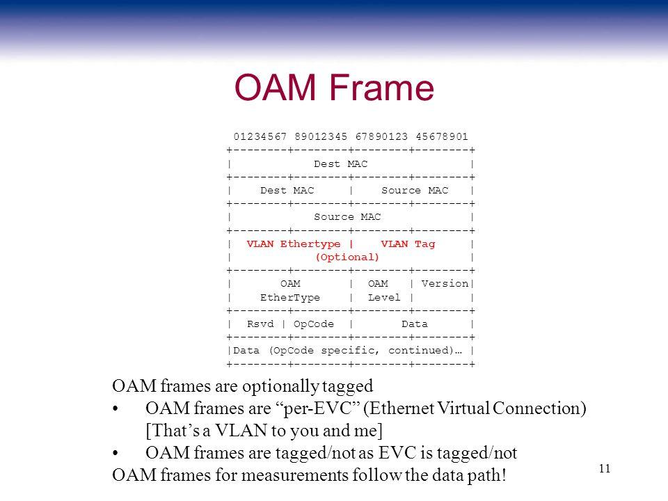 11 OAM Frame 01234567 89012345 67890123 45678901 +--------+--------+--------+--------+ | Dest MAC | +--------+--------+--------+--------+ | Dest MAC |