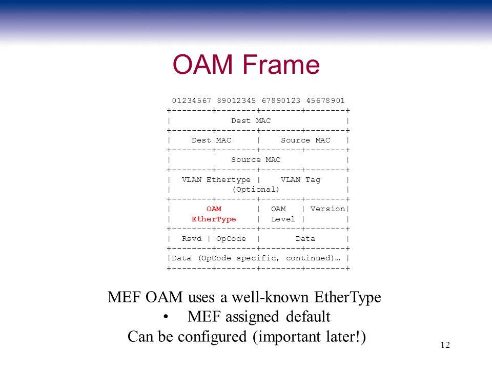 12 OAM Frame 01234567 89012345 67890123 45678901 +--------+--------+--------+--------+ | Dest MAC | +--------+--------+--------+--------+ | Dest MAC |