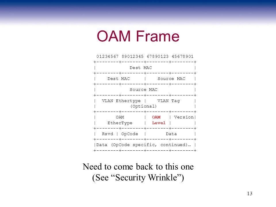 13 OAM Frame 01234567 89012345 67890123 45678901 +--------+--------+--------+--------+ | Dest MAC | +--------+--------+--------+--------+ | Dest MAC |