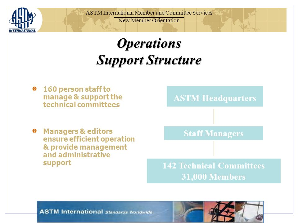 ASTM International Member and Committee Services New Member Orientation 160 person staff to manage & support the technical committees Managers & editors ensure efficient operation & provide management and administrative support ASTM Headquarters Staff Managers 142 Technical Committees 31,000 Members Operations Support Structure