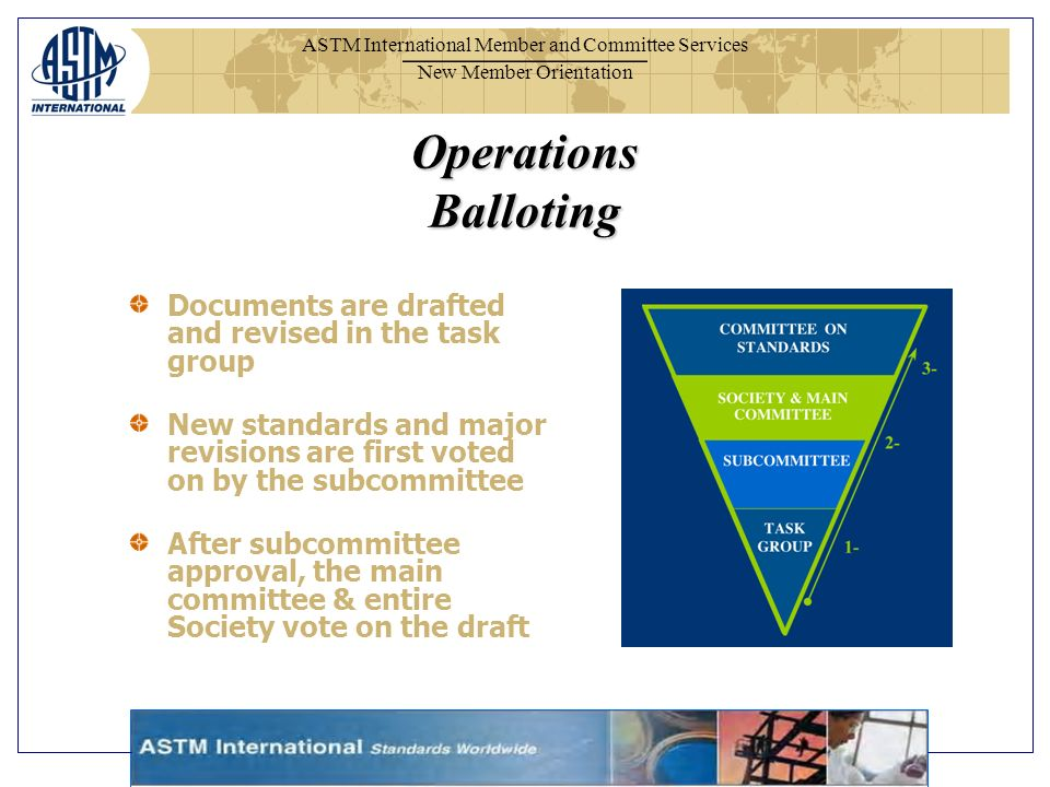 ASTM International Member and Committee Services New Member Orientation Documents are drafted and revised in the task group New standards and major revisions are first voted on by the subcommittee After subcommittee approval, the main committee & entire Society vote on the draft Operations Balloting