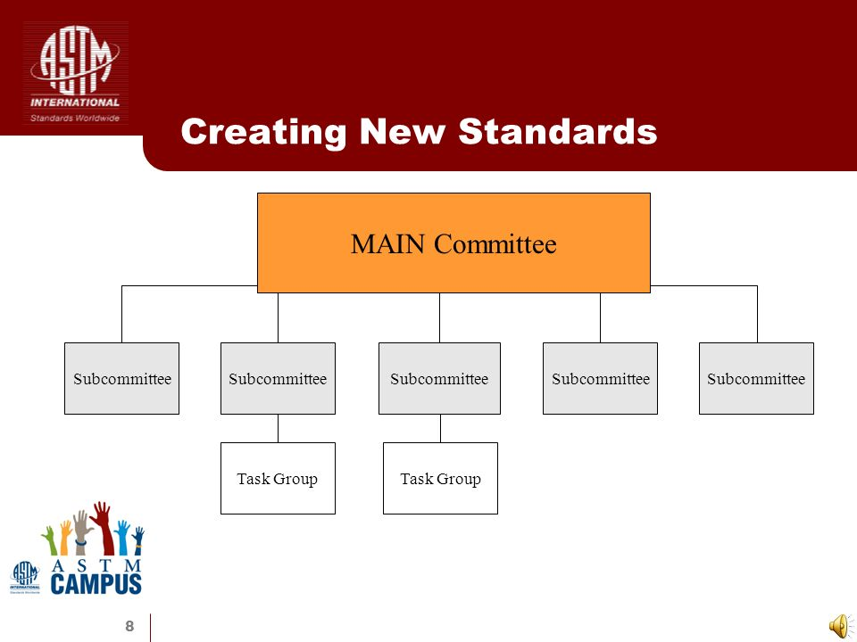 8 Creating New Standards MAIN Committee Subcommittee Task Group