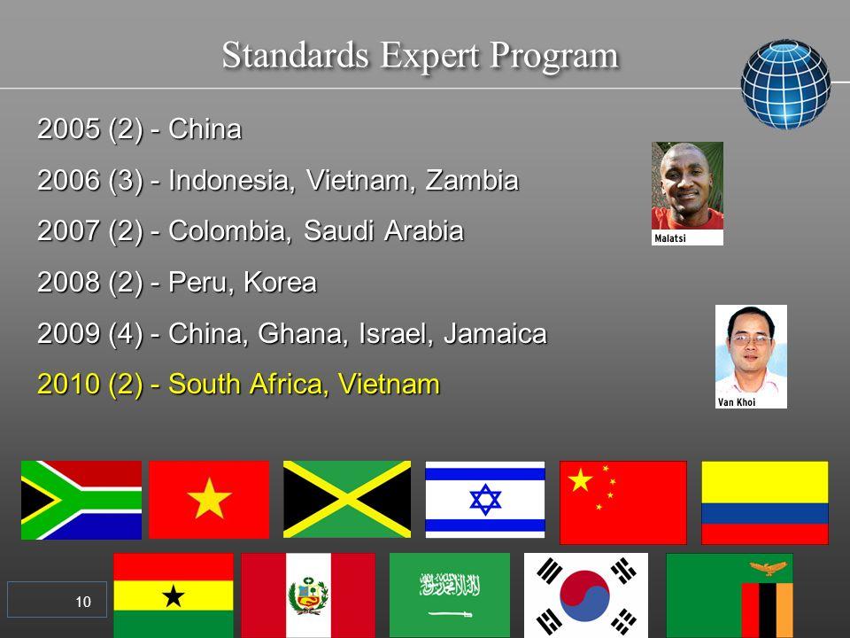 10 Standards Expert Program 2005 (2) - China 2006 (3) - Indonesia, Vietnam, Zambia 2007 (2) - Colombia, Saudi Arabia 2008 (2) - Peru, Korea 2009 (4) - China, Ghana, Israel, Jamaica 2010 (2) - South Africa, Vietnam