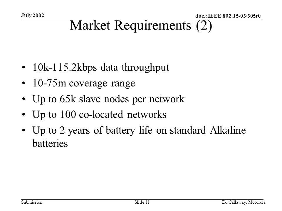 doc.: IEEE 802.15-03/305r0 Submission July 2002 Ed Callaway, Motorola Slide 11 Market Requirements (2) 10k-115.2kbps data throughput 10-75m coverage range Up to 65k slave nodes per network Up to 100 co-located networks Up to 2 years of battery life on standard Alkaline batteries