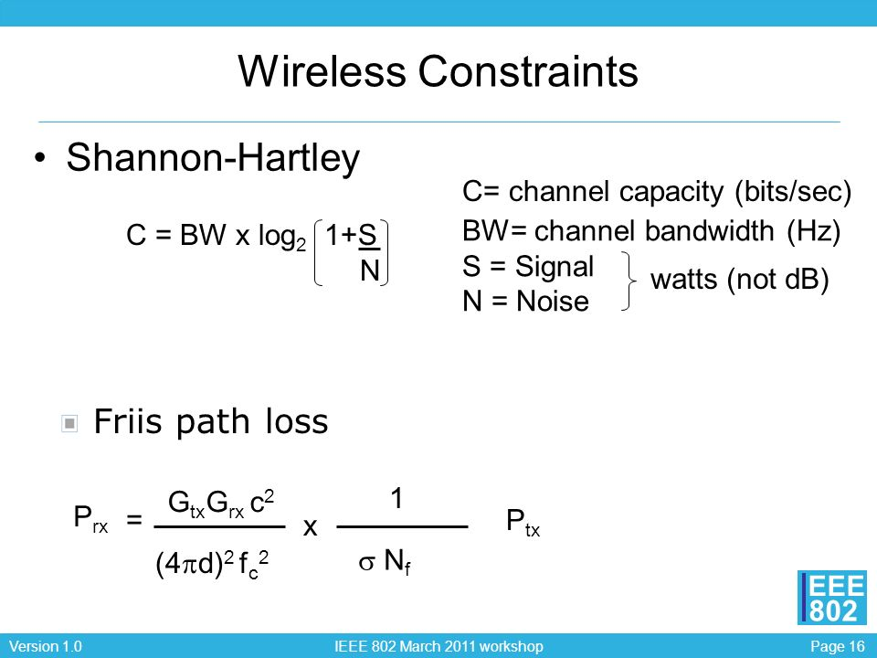 Page 16Version 1.0 IEEE 802 March 2011 workshop EEE 802 Wireless Constraints Shannon-Hartley C = BW x log 2 1+S N BW= channel bandwidth (Hz) S = Signa