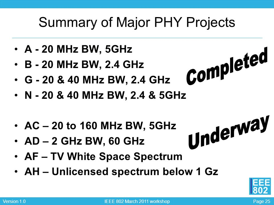 Page 25Version 1.0 IEEE 802 March 2011 workshop EEE 802 Summary of Major PHY Projects A - 20 MHz BW, 5GHz B - 20 MHz BW, 2.4 GHz G - 20 & 40 MHz BW, 2