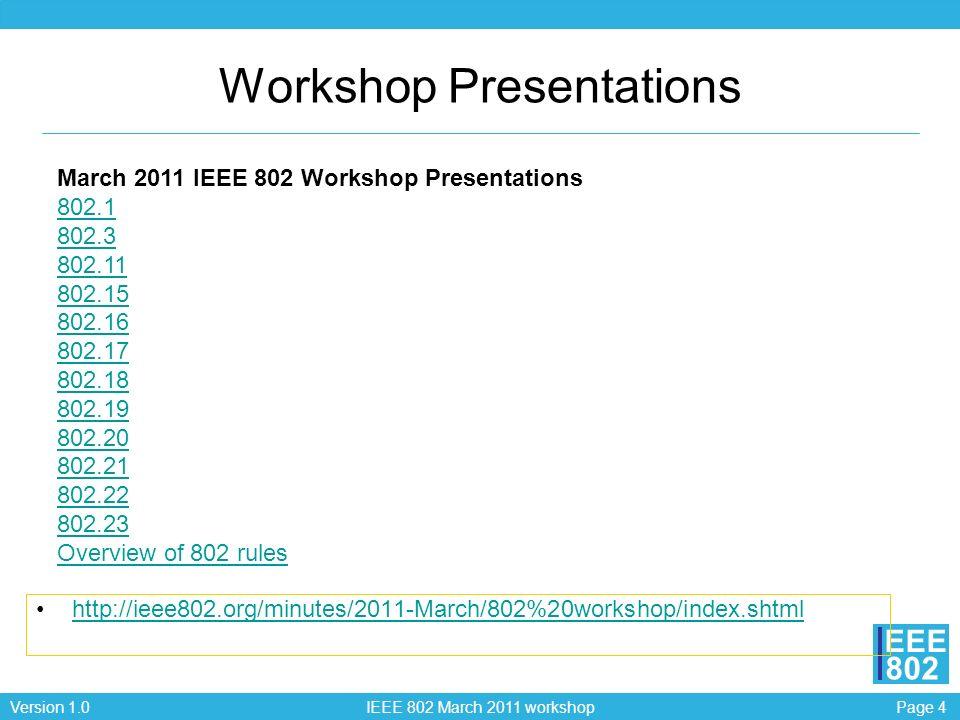 Page 35Version 1.0 IEEE 802 March 2011 workshop EEE 802 Standard Revision Process 802.11-2012 ~3000 pages Amendments aa (126 p) D3.0 ac (193 p) D0.1 ad (406 p) D1.1 ae ( 49 p) D2.0 af ( 159 p) D1.0 ah ( ??.