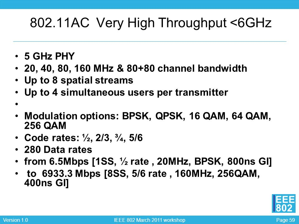 Page 59Version 1.0 IEEE 802 March 2011 workshop EEE 802 802.11AC Very High Throughput <6GHz 5 GHz PHY 20, 40, 80, 160 MHz & 80+80 channel bandwidth Up