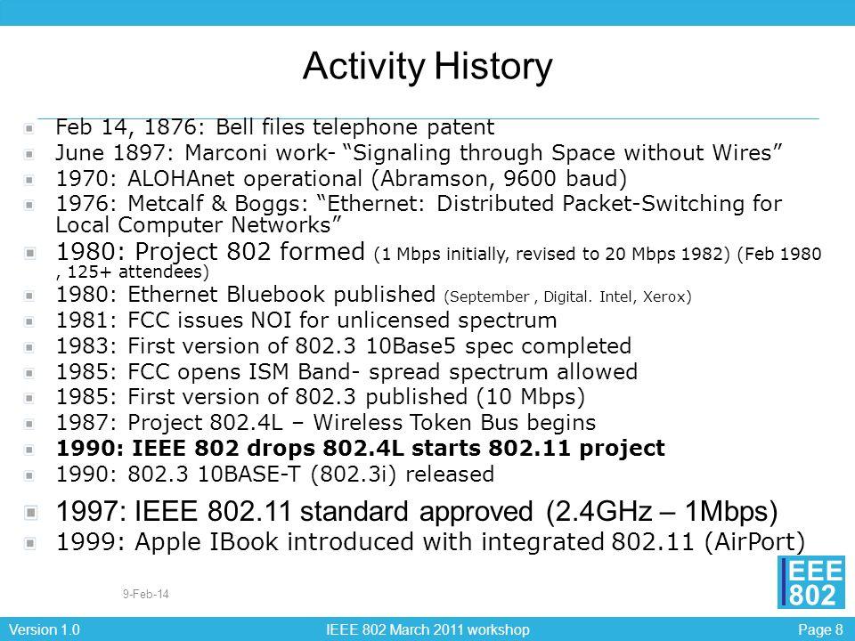 Page 39Version 1.0 IEEE 802 March 2011 workshop EEE 802 Spectrum – Forward Looking 1 GHz 10 GHz 100 GHz 199719992009200120032005200720132011 802.11b a gn n j y ad ah.1 GHz