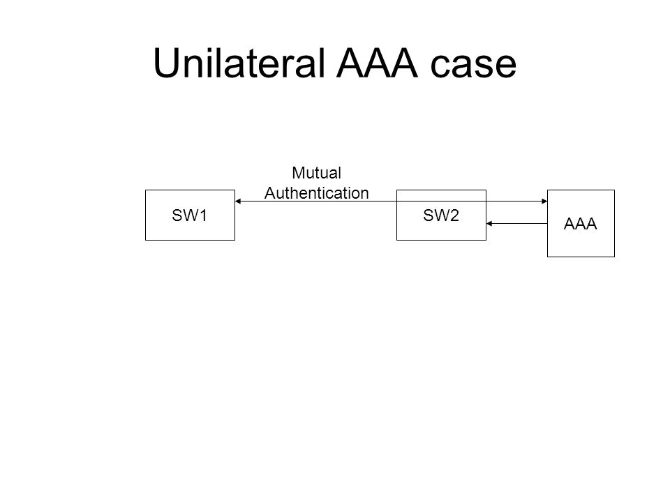 Bilateral AAA case SW1SW2 Mutual Authentication x 2 AAA AZ