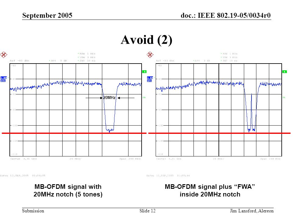 doc.: IEEE 802.19-05/0034r0 Submission September 2005 Jim Lansford, AlereonSlide 12 Avoid (2) MB-OFDM signal with 20MHz notch (5 tones) MB-OFDM signal plus FWA inside 20MHz notch 20MHz