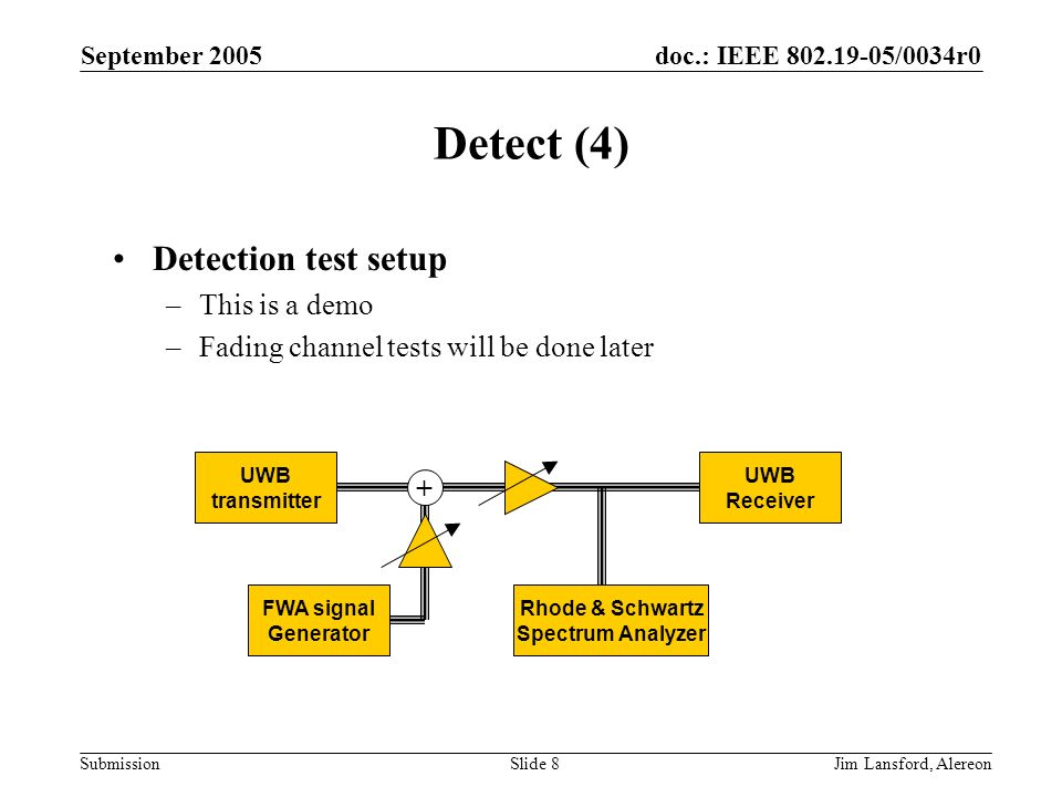 doc.: IEEE 802.19-05/0034r0 Submission September 2005 Jim Lansford, AlereonSlide 8 Detect (4) Detection test setup –This is a demo –Fading channel tests will be done later UWB transmitter UWB Receiver FWA signal Generator Rhode & Schwartz Spectrum Analyzer +