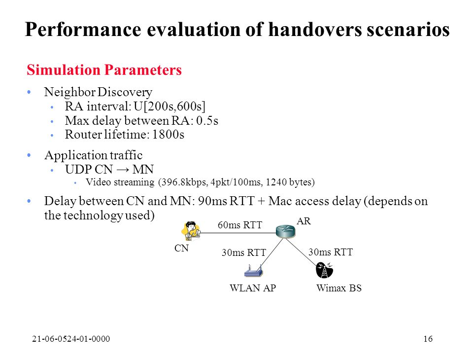 21-06-0524-01-000016 Performance evaluation of handovers scenarios Simulation Parameters Neighbor Discovery RA interval: U[200s,600s] Max delay between RA: 0.5s Router lifetime: 1800s Application traffic UDP CN MN Video streaming (396.8kbps, 4pkt/100ms, 1240 bytes) Delay between CN and MN: 90ms RTT + Mac access delay (depends on the technology used) 60ms RTT CN AR WLAN APWimax BS 30ms RTT