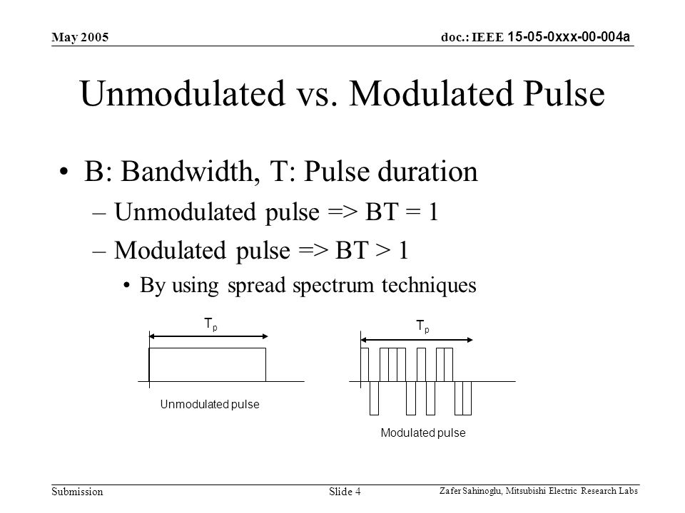 doc.: IEEE 15-05-0xxx-00-004a Submission May 2005 Zafer Sahinoglu, Mitsubishi Electric Research Labs Slide 5 Power vs.
