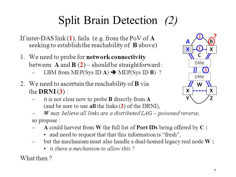 Split Brain Detection (2) If inter-DAS link (1), fails (e.g.