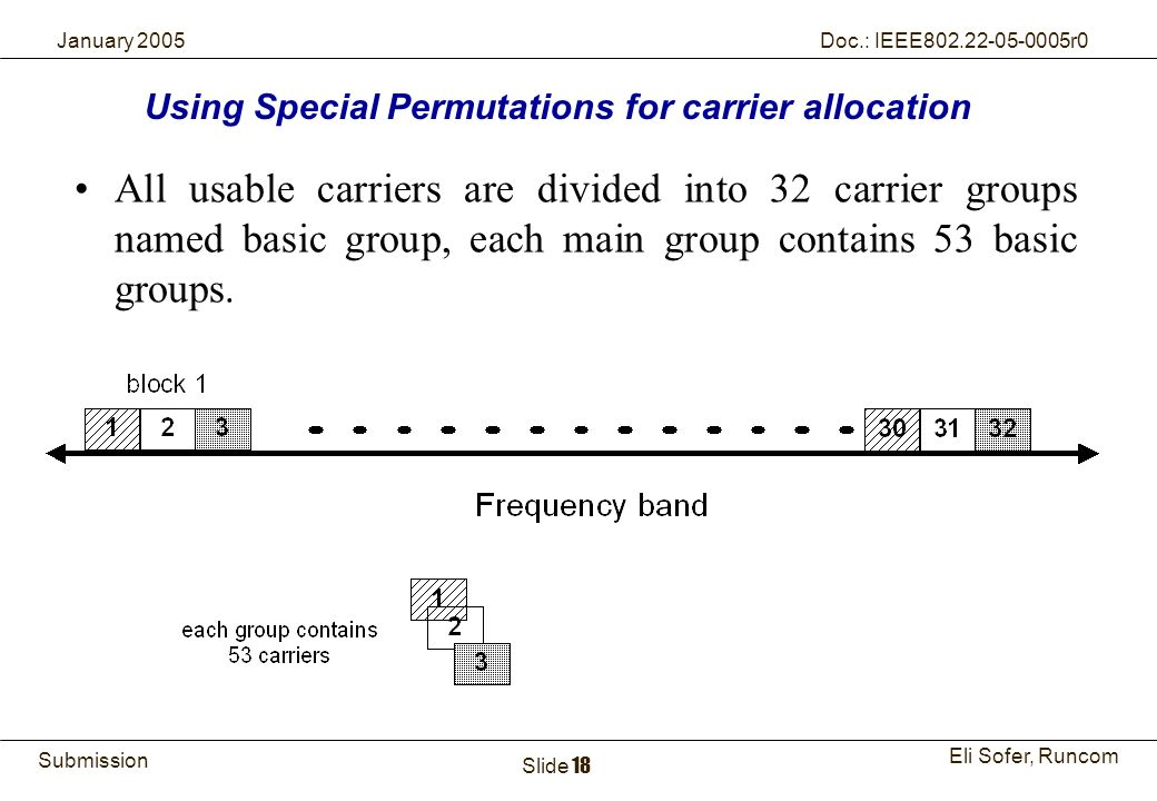 18Runcom Technologies Ltd. Submission Eli Sofer, Runcom January 2005 Doc.: IEEE802.22-05-0005r0 Slide 18 All usable carriers are divided into 32 carri