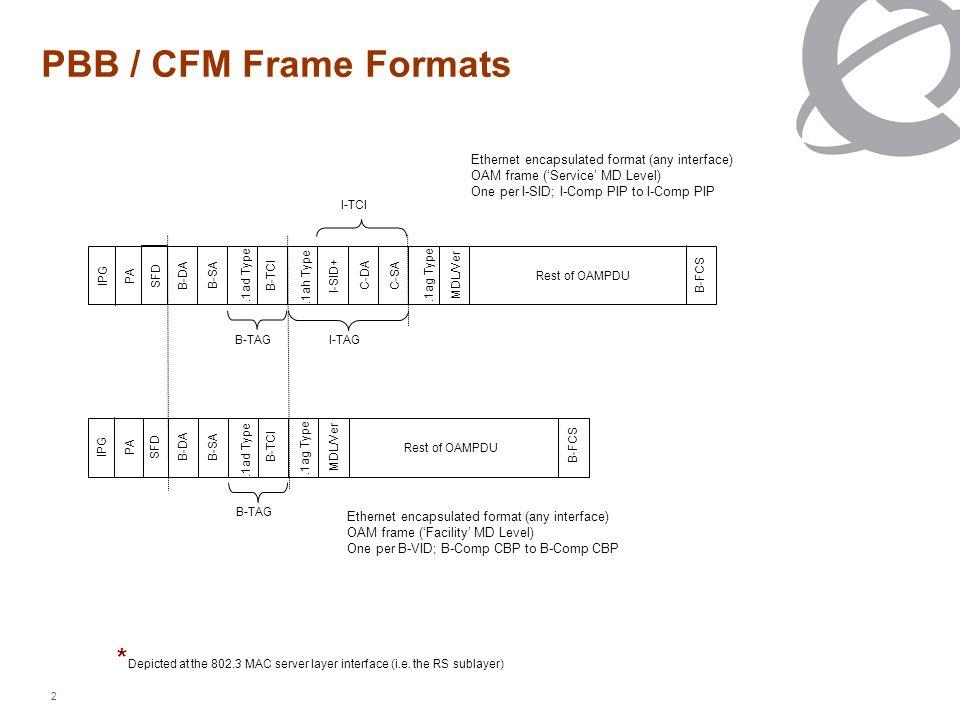 2 PBB / CFM Frame Formats.1ad Type B-TCI B-DA B-SA B-TAG B-FCS.1ag Type MDL/Ver Rest of OAMPDU SFD PA IPG C-DA C-SA.1ah Type I-SID+ Rest of OAMPDU.1ad