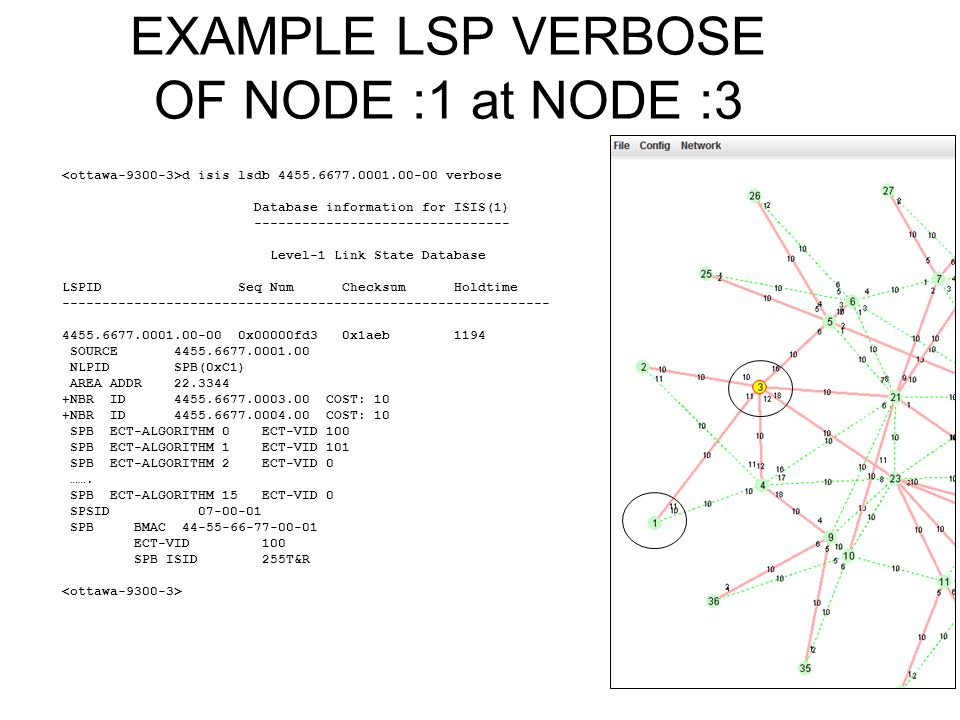 29 EXAMPLE LSP VERBOSE OF NODE :1 at NODE :3 d isis lsdb 4455.6677.0001.00-00 verbose Database information for ISIS(1) -------------------------------