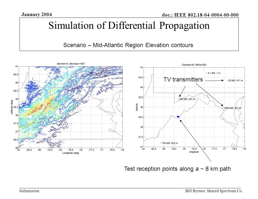 doc.: IEEE 802.18-04-0004-00-000 Submission January 2004 Bill Byrnes, Shared Spectrum Co.