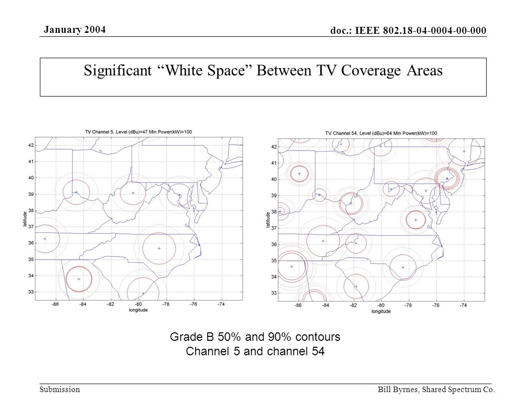 doc.: IEEE 802.18-04-0004-00-000 Submission January 2004 Bill Byrnes, Shared Spectrum Co. Significant White Space Between TV Coverage Areas Grade B 50
