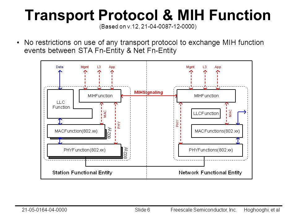 Freescale Semiconductor, Inc. Hoghooghi, et alSlide 621-05-0164-04-0000 Transport Protocol & MIH Function (Based on v.12, 21-04-0087-12-0000) No restr