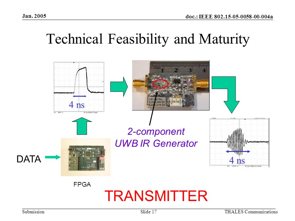 doc.: IEEE 802.15-05-0058-00-004a Submission Jan. 2005 THALES CommunicationsSlide 17 Technical Feasibility and Maturity TRANSMITTER 4 ns 2-component U
