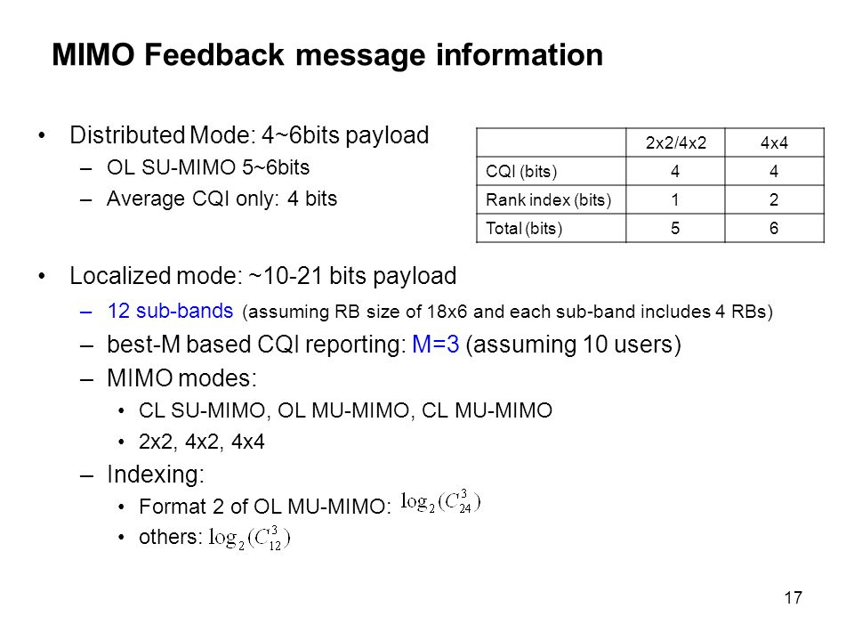 17 MIMO Feedback message information Distributed Mode: 4~6bits payload –OL SU-MIMO 5~6bits –Average CQI only: 4 bits 2x2/4x24x4 CQI (bits)44 Rank index (bits)12 Total (bits)56 Localized mode: ~10-21 bits payload –12 sub-bands (assuming RB size of 18x6 and each sub-band includes 4 RBs) –best-M based CQI reporting: M=3 (assuming 10 users) –MIMO modes: CL SU-MIMO, OL MU-MIMO, CL MU-MIMO 2x2, 4x2, 4x4 –Indexing: Format 2 of OL MU-MIMO: others: