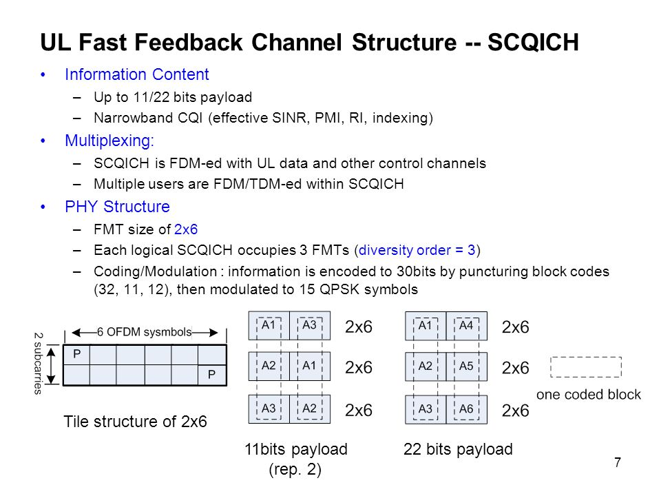 7 UL Fast Feedback Channel Structure -- SCQICH Information Content –Up to 11/22 bits payload –Narrowband CQI (effective SINR, PMI, RI, indexing) Multiplexing: –SCQICH is FDM-ed with UL data and other control channels –Multiple users are FDM/TDM-ed within SCQICH PHY Structure –FMT size of 2x6 –Each logical SCQICH occupies 3 FMTs (diversity order = 3) –Coding/Modulation : information is encoded to 30bits by puncturing block codes (32, 11, 12), then modulated to 15 QPSK symbols Tile structure of 2x6 11bits payload (rep.