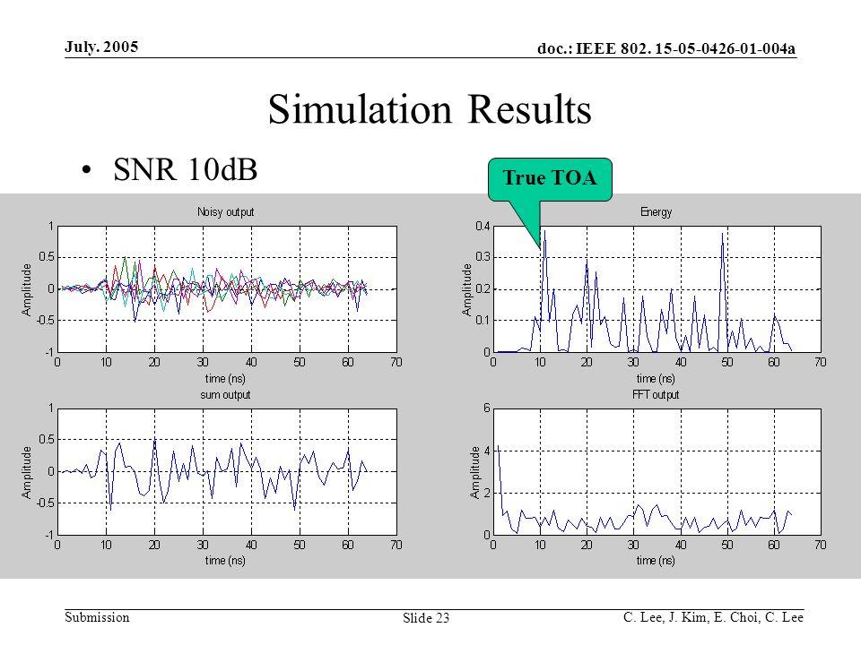 July. 2005 C. Lee, J. Kim, E. Choi, C. Lee doc.: IEEE 802.