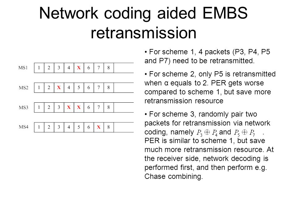 Network coding aided EMBS retransmission For scheme 1, 4 packets (P3, P4, P5 and P7) need to be retransmitted.