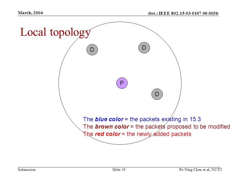 doc.: IEEE 802.15-03-0107-00-003b Submission March, 2004 Po-Ning Chen et al, NCTUSlide 19 Local topology P D D D The blue color = the packets existing in 15.3 The brown color = the packets proposed to be modified The red color = the newly added packets