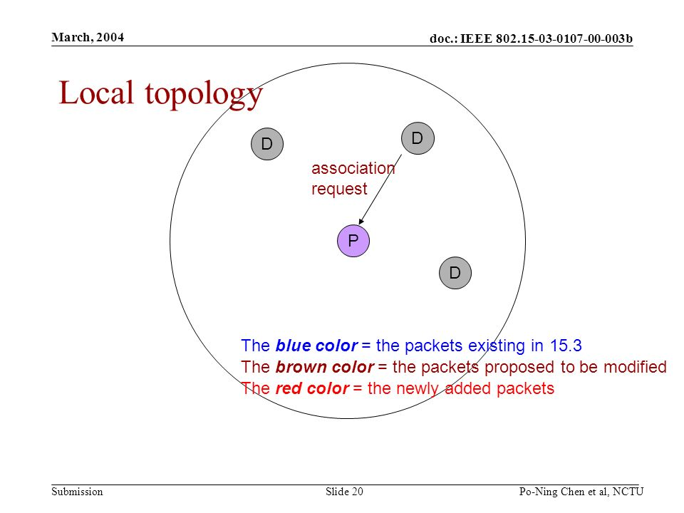 doc.: IEEE 802.15-03-0107-00-003b Submission March, 2004 Po-Ning Chen et al, NCTUSlide 20 Local topology P D D D association request The blue color = the packets existing in 15.3 The brown color = the packets proposed to be modified The red color = the newly added packets