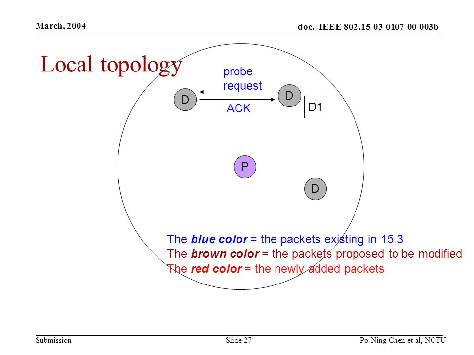 doc.: IEEE 802.15-03-0107-00-003b Submission March, 2004 Po-Ning Chen et al, NCTUSlide 27 Local topology P D D D D1 probe request ACK The blue color =