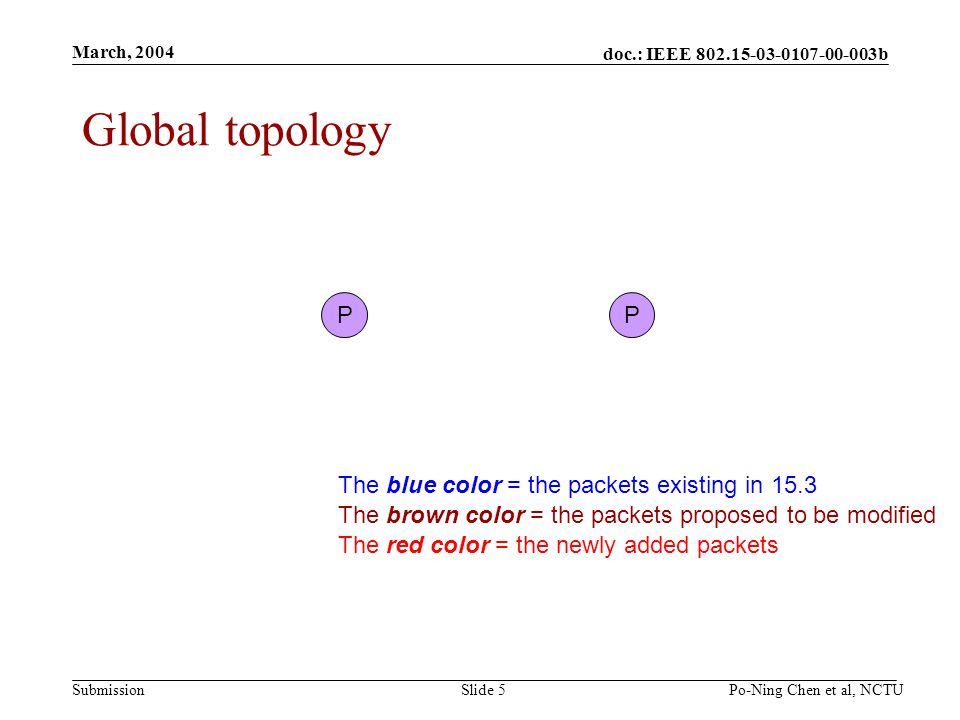doc.: IEEE 802.15-03-0107-00-003b Submission March, 2004 Po-Ning Chen et al, NCTUSlide 5 Global topology PP The blue color = the packets existing in 15.3 The brown color = the packets proposed to be modified The red color = the newly added packets
