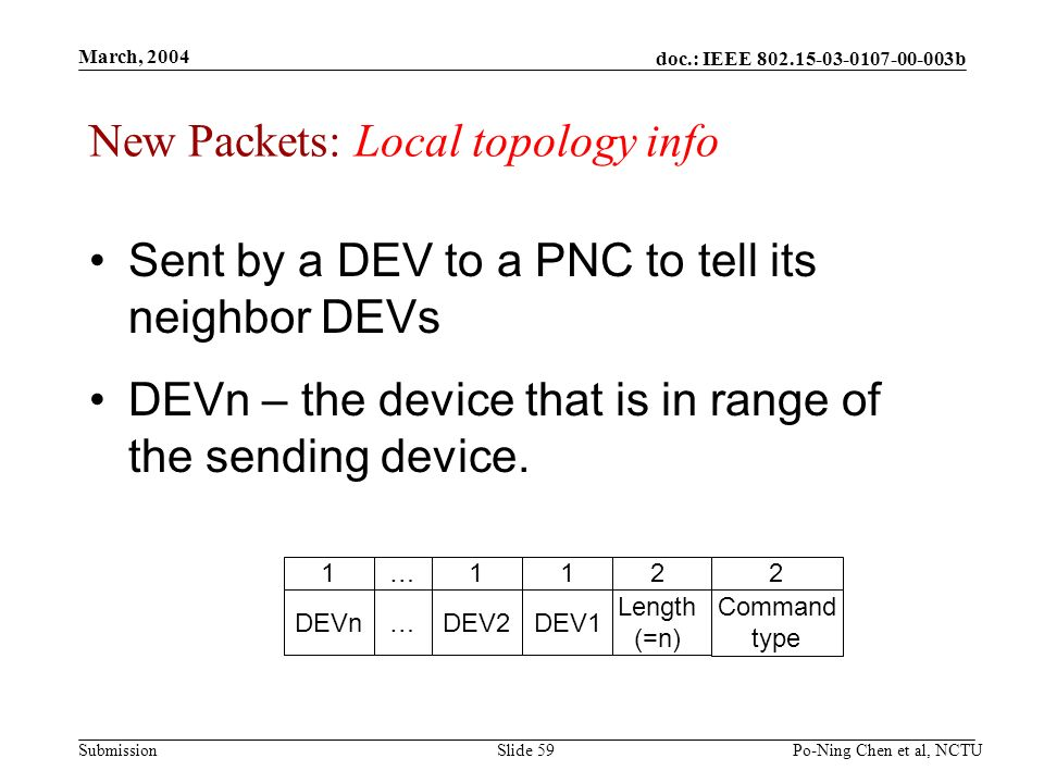 doc.: IEEE 802.15-03-0107-00-003b Submission March, 2004 Po-Ning Chen et al, NCTUSlide 59 New Packets: Local topology info Sent by a DEV to a PNC to tell its neighbor DEVs DEVn – the device that is in range of the sending device.