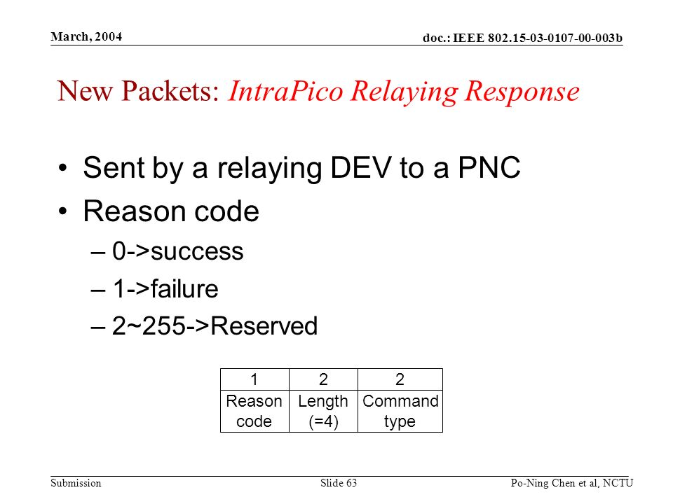 doc.: IEEE 802.15-03-0107-00-003b Submission March, 2004 Po-Ning Chen et al, NCTUSlide 63 New Packets: IntraPico Relaying Response Sent by a relaying DEV to a PNC Reason code –0->success –1->failure –2~255->Reserved 2 Command type 2 Length (=4) 1 Reason code