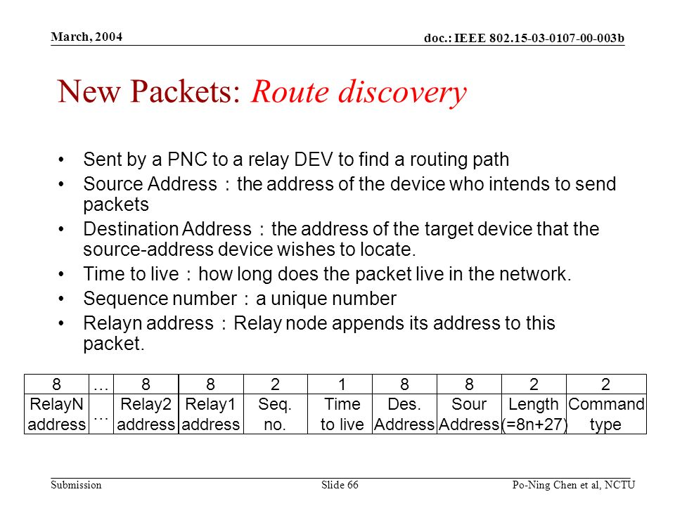 doc.: IEEE 802.15-03-0107-00-003b Submission March, 2004 Po-Ning Chen et al, NCTUSlide 66 New Packets: Route discovery Sent by a PNC to a relay DEV to find a routing path Source Address the address of the device who intends to send packets Destination Address the address of the target device that the source-address device wishes to locate.