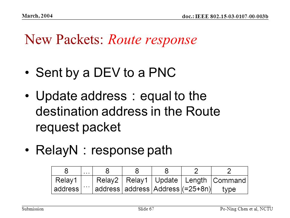 doc.: IEEE b Submission March, 2004 Po-Ning Chen et al, NCTUSlide 67 New Packets: Route response Sent by a DEV to a PNC Update address equal to the destination address in the Route request packet RelayN response path 2 Command type 2 Length (=25+8n) 8 Update Address 8 Relay1 address 8 Relay2 address … … 8 Relay1 address