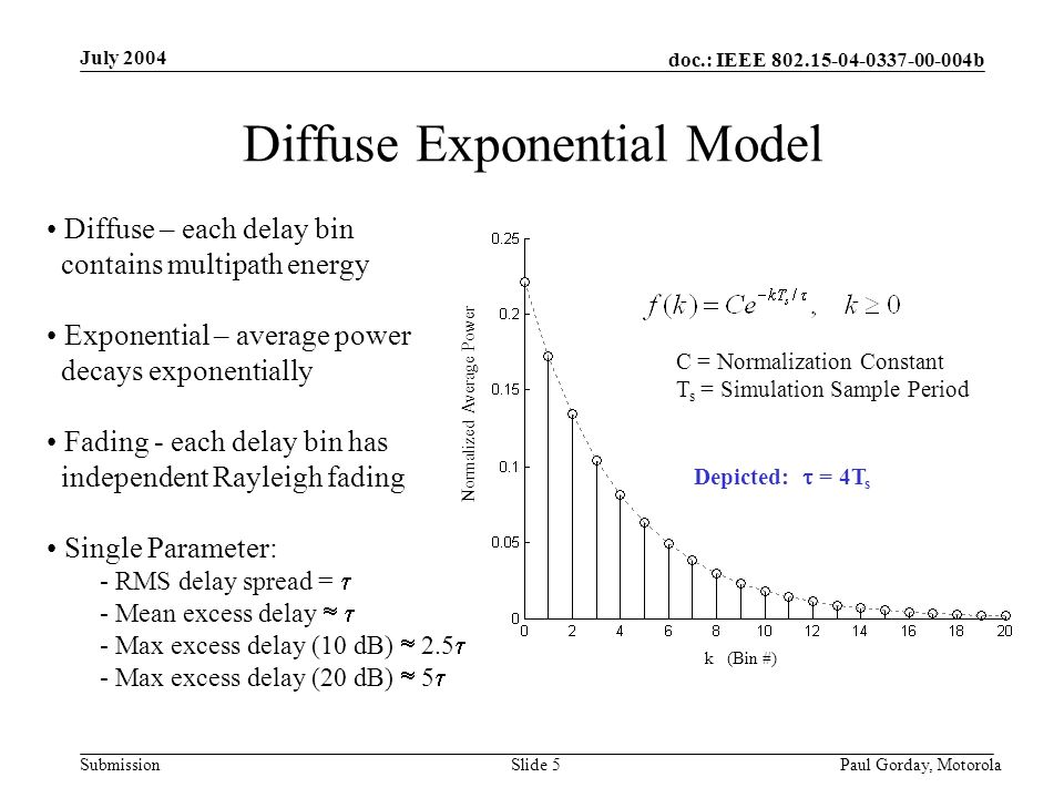 doc.: IEEE 802.15-04-0337-00-004b Submission July 2004 Paul Gorday, Motorola Slide 5 Diffuse Exponential Model Diffuse – each delay bin contains multipath energy Exponential – average power decays exponentially Fading - each delay bin has independent Rayleigh fading Single Parameter: - RMS delay spread = - Mean excess delay - Max excess delay (10 dB) 2.5 - Max excess delay (20 dB) 5 k (Bin #) Normalized Average Power C = Normalization Constant T s = Simulation Sample Period Depicted: = 4T s